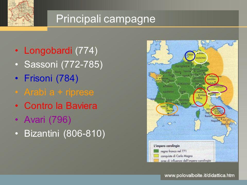 www.polovalboite.it/didattica.htm Principali campagne Longobardi (774) Sassoni (772-785) Frisoni (784) Arabi a + riprese Contro la Baviera Avari (796)