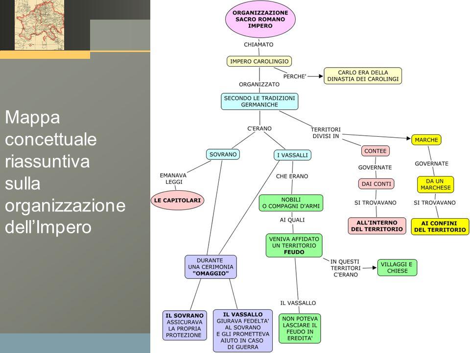 www.polovalboite.it/didattica.htm Mappa concettuale riassuntiva sulla organizzazione dell'Impero