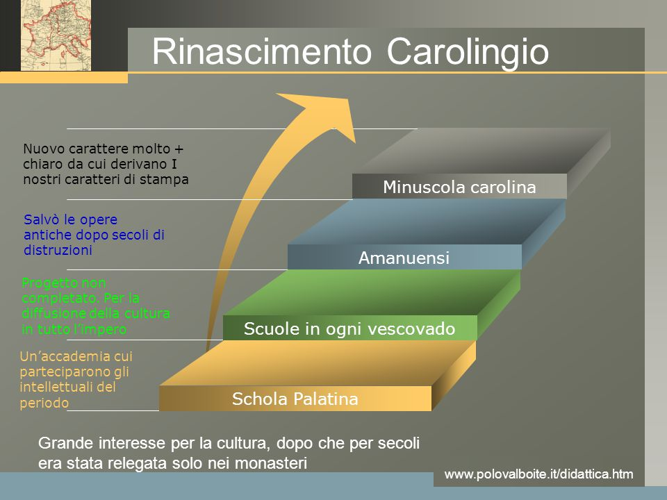 www.polovalboite.it/didattica.htm Rinascimento Carolingio Minuscola carolina Schola Palatina Un'accademia cui parteciparono gli intellettuali del peri