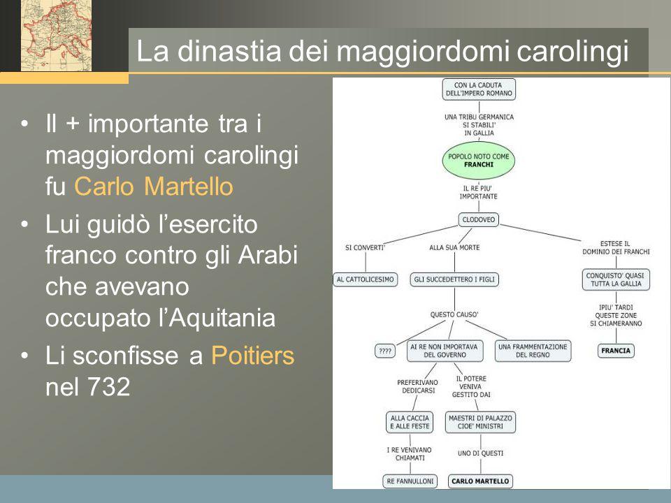 www.polovalboite.it/didattica.htm La dinastia dei maggiordomi carolingi Il + importante tra i maggiordomi carolingi fu Carlo Martello Lui guidò l'eser