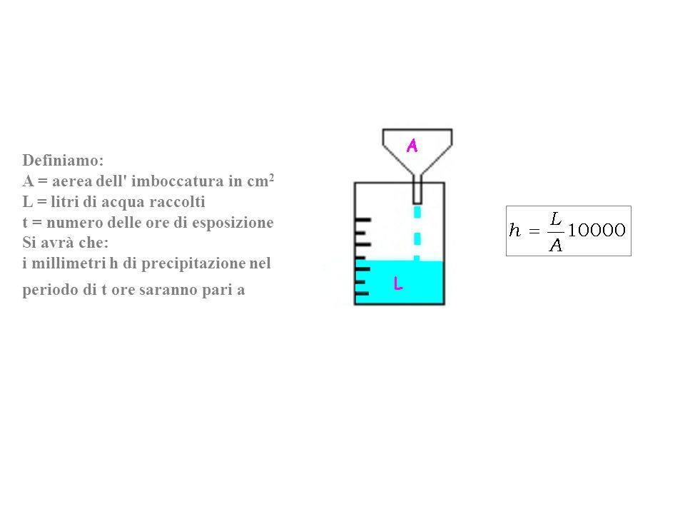 Definiamo: A = aerea dell imboccatura in cm 2 L = litri di acqua raccolti t = numero delle ore di esposizione Si avrà che: i millimetri h di precipitazione nel periodo di t ore saranno pari a
