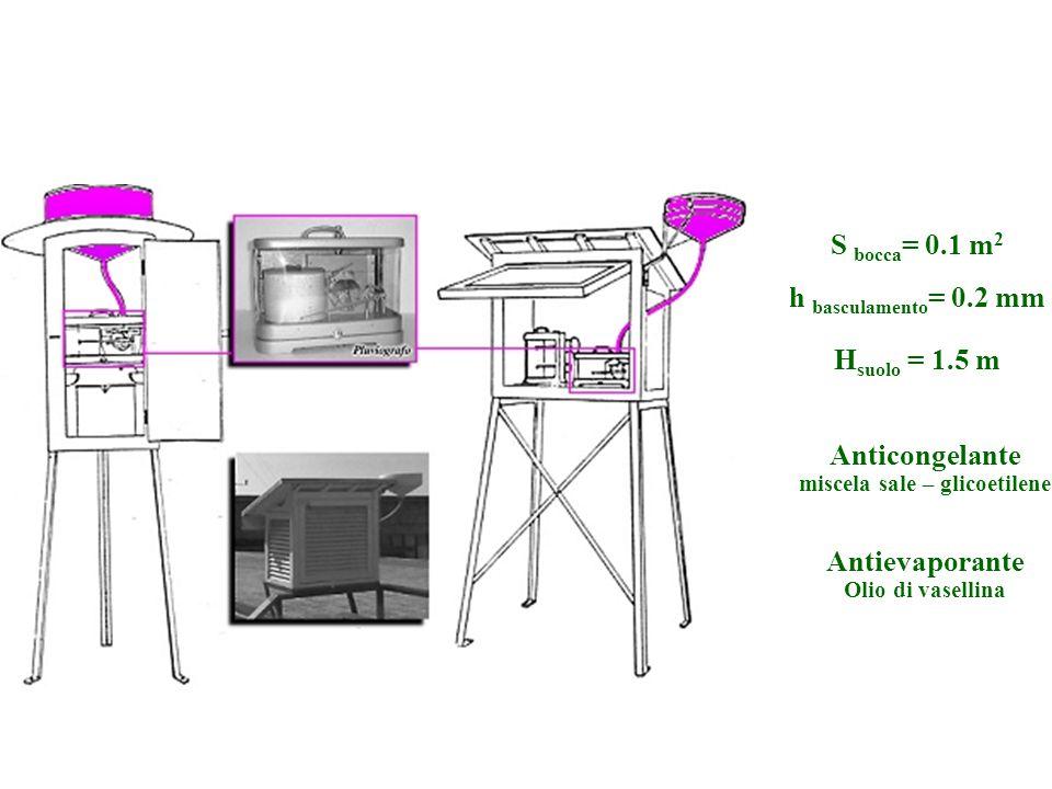 S bocca = 0.1 m 2 h basculamento = 0.2 mm H suolo = 1.5 m Anticongelante miscela sale – glicoetilene Antievaporante Olio di vasellina