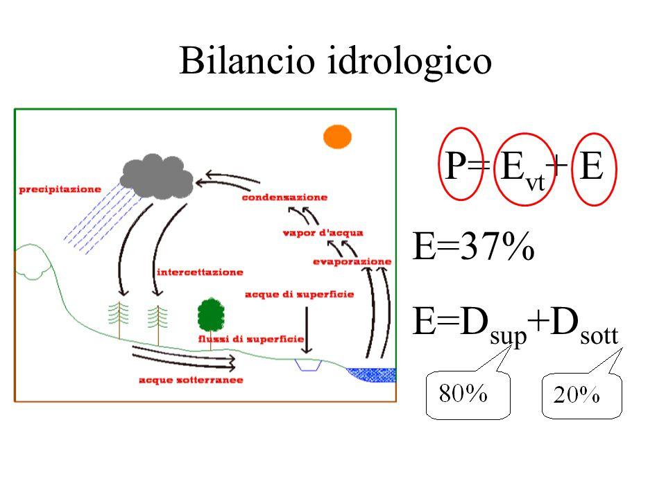 Bilancio idrologico P= E vt + E E=D sup +D sott E=37%