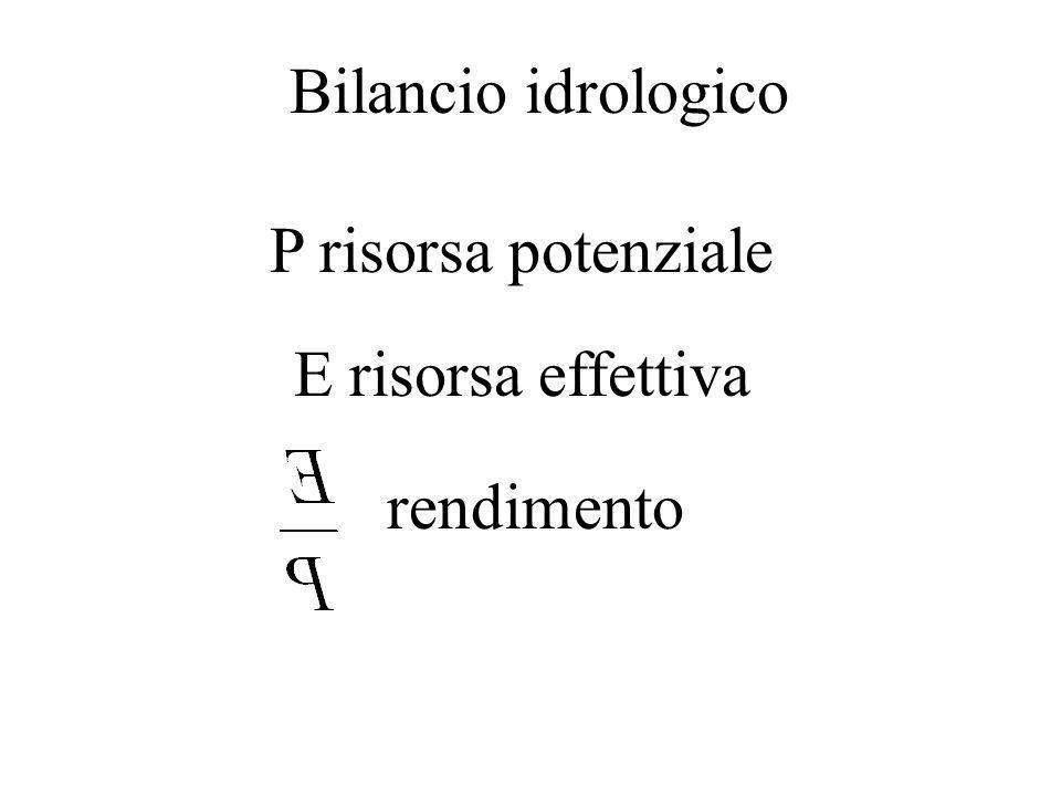 Bilancio idrologico P risorsa potenziale E risorsa effettiva rendimento