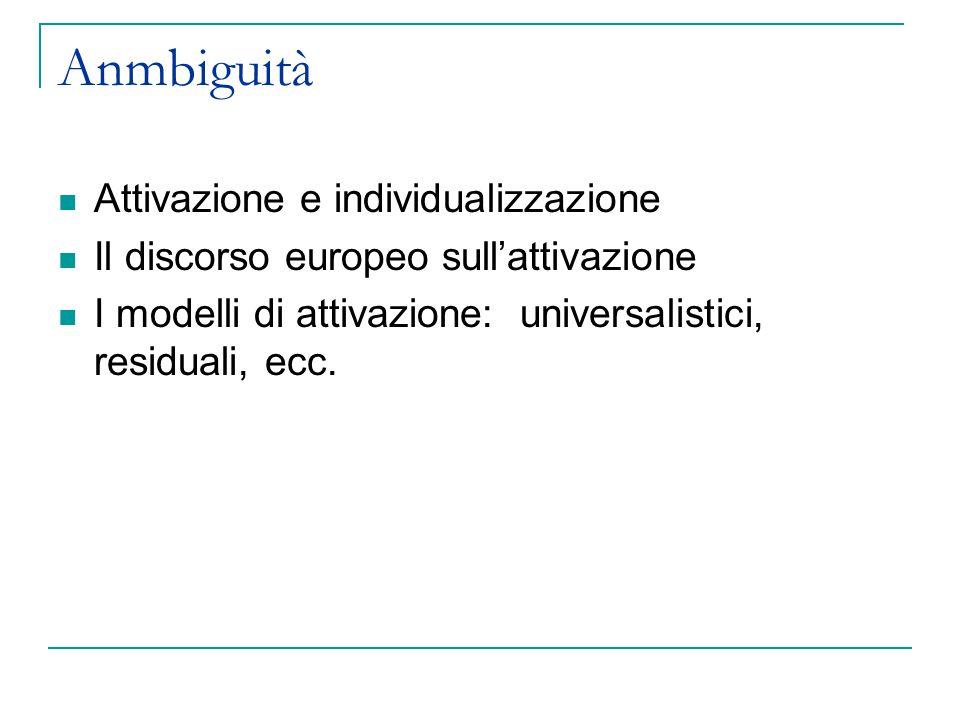 Anmbiguità Attivazione e individualizzazione Il discorso europeo sull'attivazione I modelli di attivazione: universalistici, residuali, ecc.