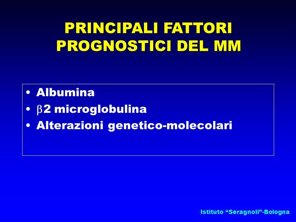 Istituto Seragnoli -Bologna PRINCIPALI FATTORI PROGNOSTICI DEL MM Albumina  2 microglobulina Alterazioni genetico-molecolari