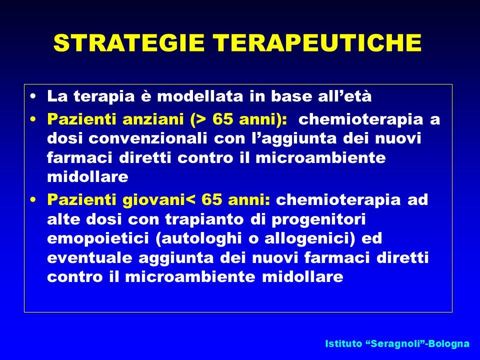 La terapia è modellata in base all'età Pazienti anziani (> 65 anni): chemioterapia a dosi convenzionali con l'aggiunta dei nuovi farmaci diretti contro il microambiente midollare Pazienti giovani< 65 anni: chemioterapia ad alte dosi con trapianto di progenitori emopoietici (autologhi o allogenici) ed eventuale aggiunta dei nuovi farmaci diretti contro il microambiente midollare STRATEGIE TERAPEUTICHE