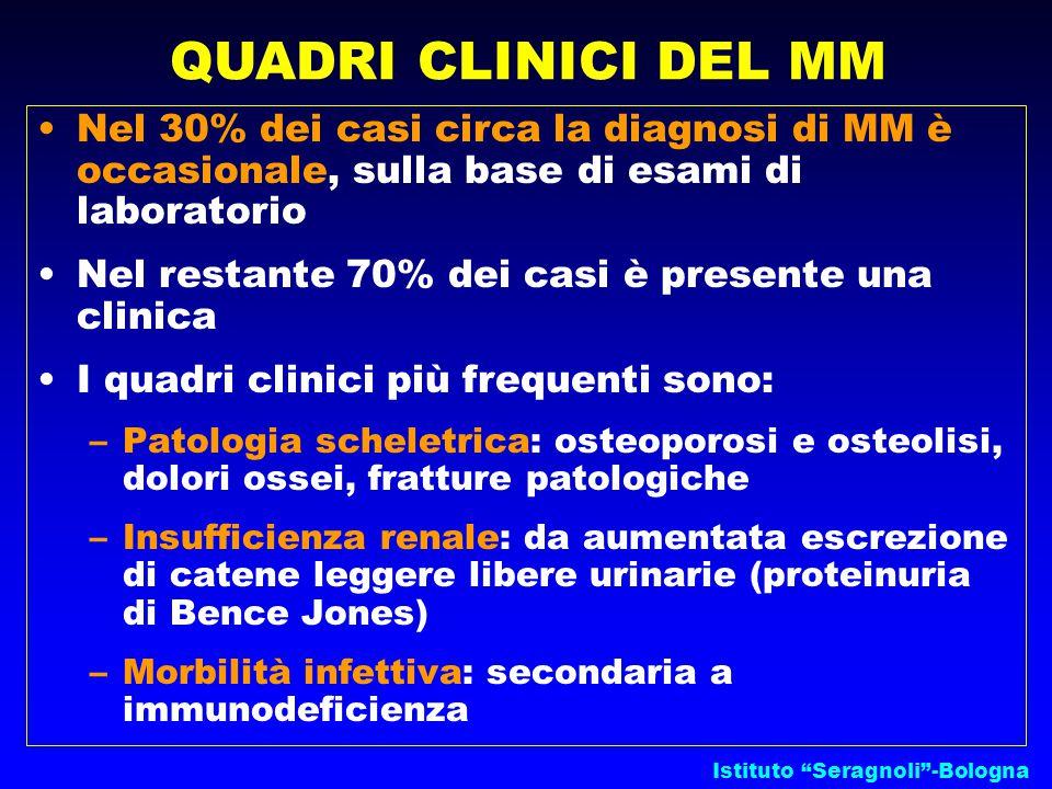 Nel 30% dei casi circa la diagnosi di MM è occasionale, sulla base di esami di laboratorio Nel restante 70% dei casi è presente una clinica I quadri clinici più frequenti sono: –Patologia scheletrica: osteoporosi e osteolisi, dolori ossei, fratture patologiche –Insufficienza renale: da aumentata escrezione di catene leggere libere urinarie (proteinuria di Bence Jones) –Morbilità infettiva: secondaria a immunodeficienza QUADRI CLINICI DEL MM