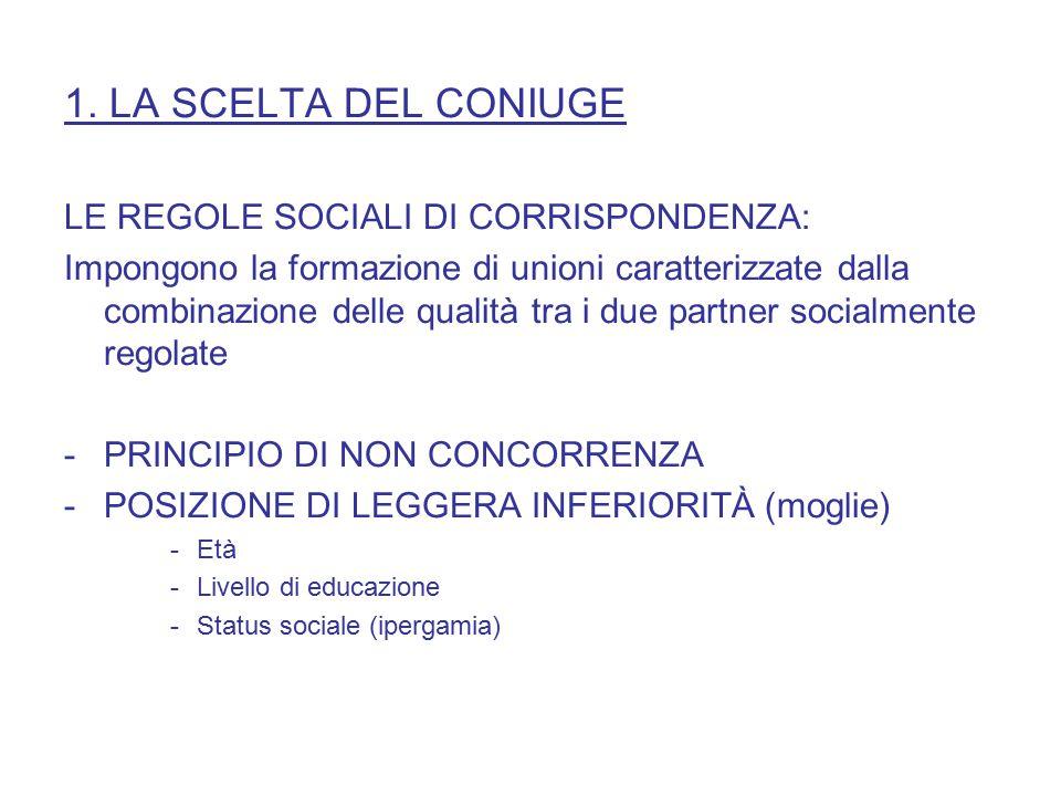 1. LA SCELTA DEL CONIUGE LE REGOLE SOCIALI DI CORRISPONDENZA: Impongono la formazione di unioni caratterizzate dalla combinazione delle qualità tra i