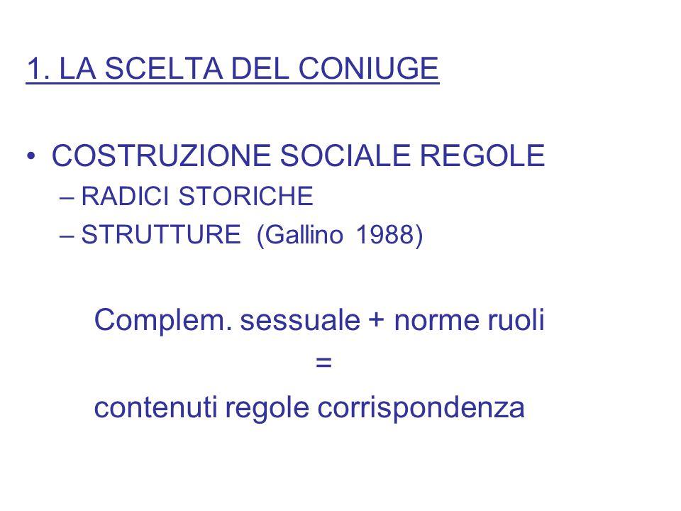 1. LA SCELTA DEL CONIUGE COSTRUZIONE SOCIALE REGOLE –RADICI STORICHE –STRUTTURE (Gallino 1988) Complem. sessuale + norme ruoli = contenuti regole corr