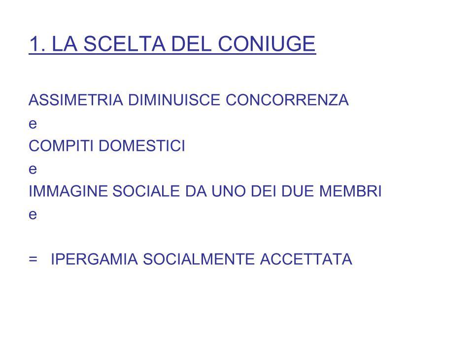 1. LA SCELTA DEL CONIUGE ASSIMETRIA DIMINUISCE CONCORRENZA e COMPITI DOMESTICI e IMMAGINE SOCIALE DA UNO DEI DUE MEMBRI e = IPERGAMIA SOCIALMENTE ACCE