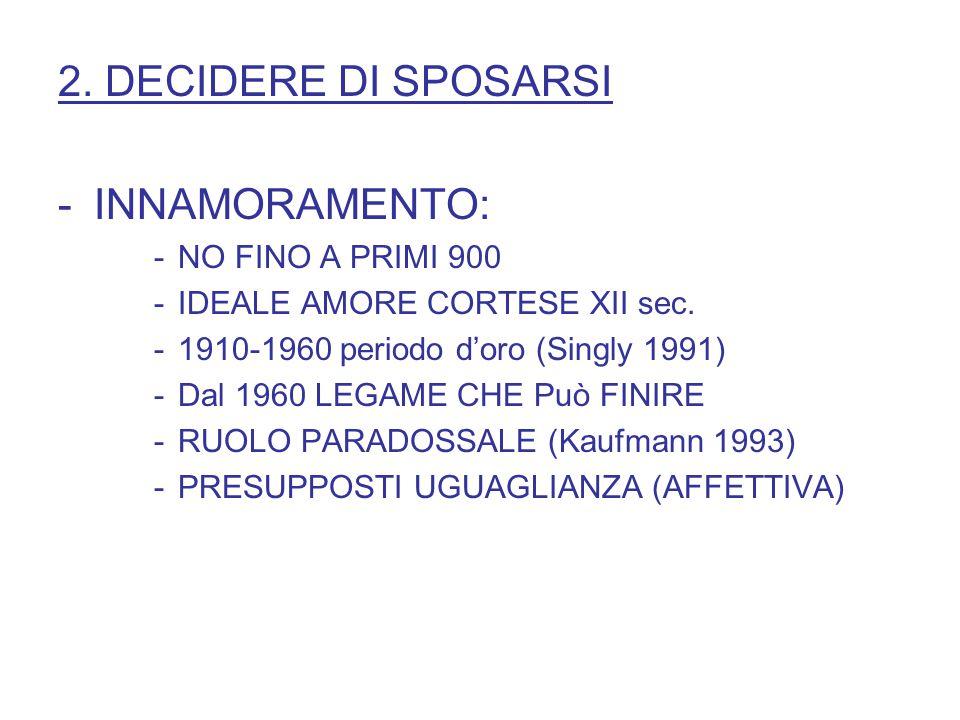 2. DECIDERE DI SPOSARSI -INNAMORAMENTO: -NO FINO A PRIMI 900 -IDEALE AMORE CORTESE XII sec. -1910-1960 periodo d'oro (Singly 1991) -Dal 1960 LEGAME CH