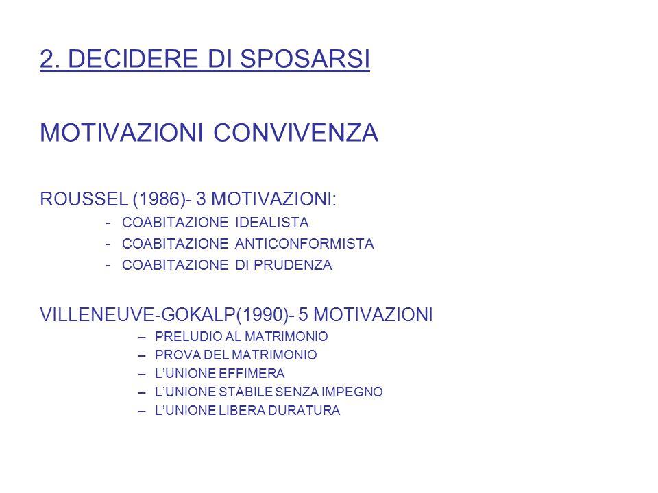 2. DECIDERE DI SPOSARSI MOTIVAZIONI CONVIVENZA ROUSSEL (1986)- 3 MOTIVAZIONI: -COABITAZIONE IDEALISTA -COABITAZIONE ANTICONFORMISTA -COABITAZIONE DI P
