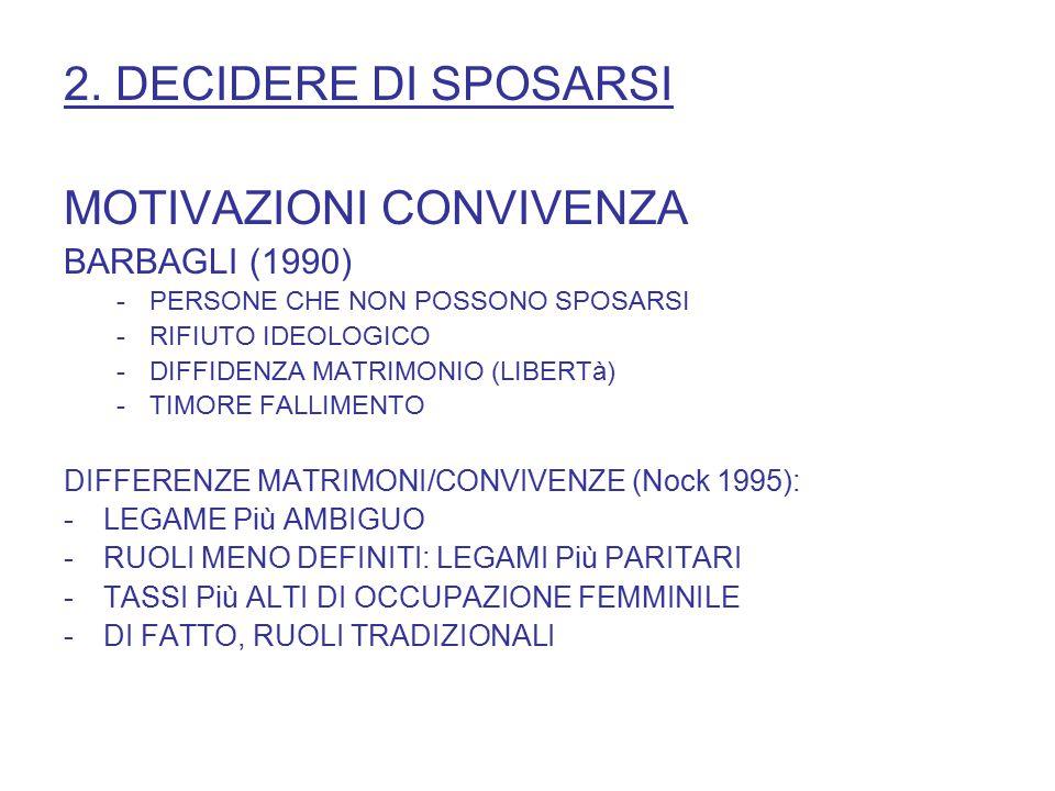 2. DECIDERE DI SPOSARSI MOTIVAZIONI CONVIVENZA BARBAGLI (1990) -PERSONE CHE NON POSSONO SPOSARSI -RIFIUTO IDEOLOGICO -DIFFIDENZA MATRIMONIO (LIBERTà)