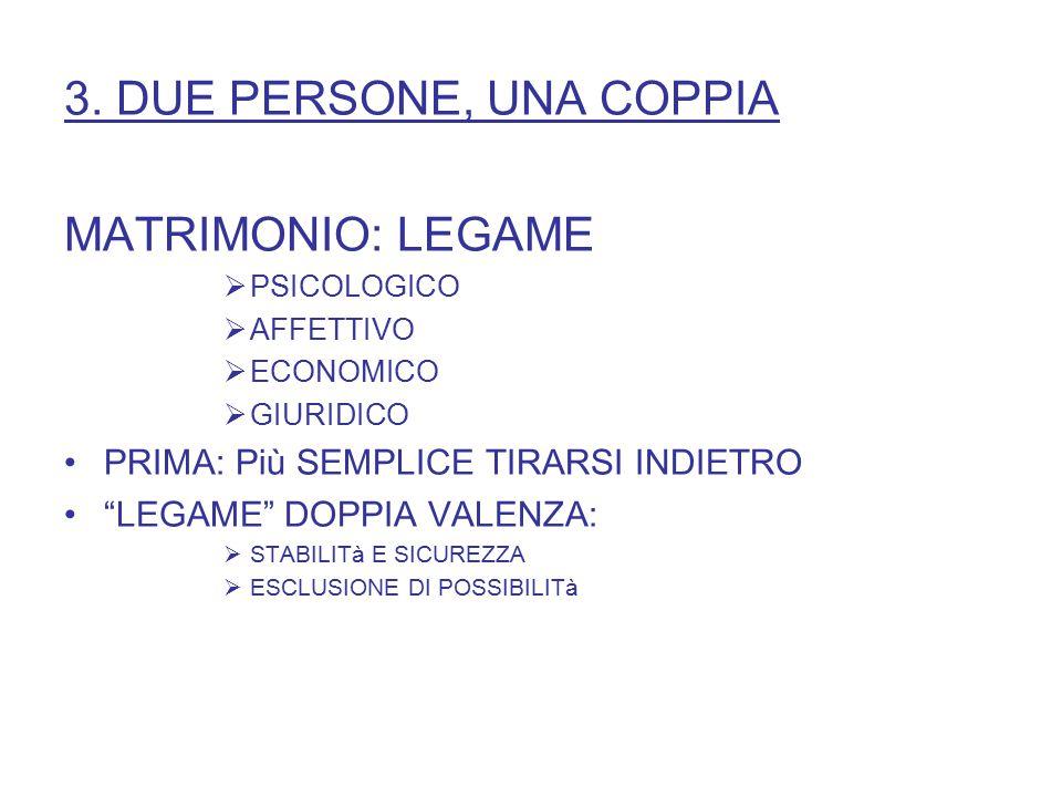 """3. DUE PERSONE, UNA COPPIA MATRIMONIO: LEGAME  PSICOLOGICO  AFFETTIVO  ECONOMICO  GIURIDICO PRIMA: Più SEMPLICE TIRARSI INDIETRO """"LEGAME"""" DOPPIA V"""