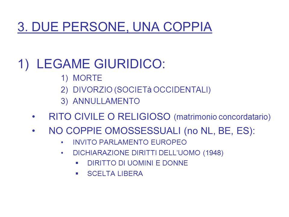 3. DUE PERSONE, UNA COPPIA 1)LEGAME GIURIDICO: 1)MORTE 2)DIVORZIO (SOCIETà OCCIDENTALI) 3)ANNULLAMENTO RITO CIVILE O RELIGIOSO (matrimonio concordatar