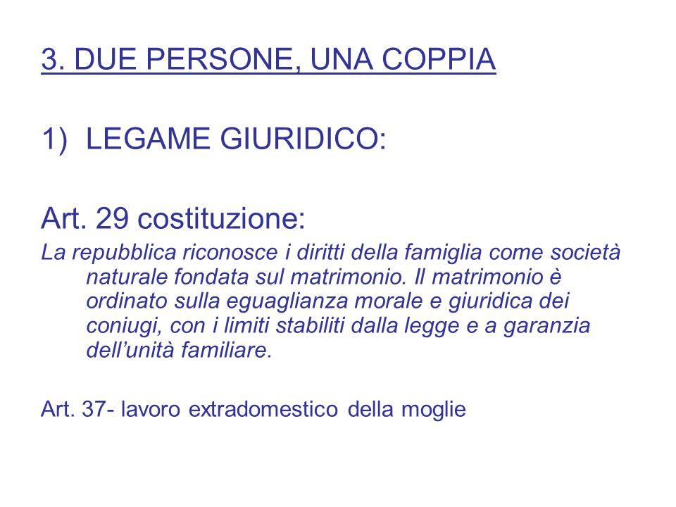 3. DUE PERSONE, UNA COPPIA 1)LEGAME GIURIDICO: Art. 29 costituzione: La repubblica riconosce i diritti della famiglia come società naturale fondata su