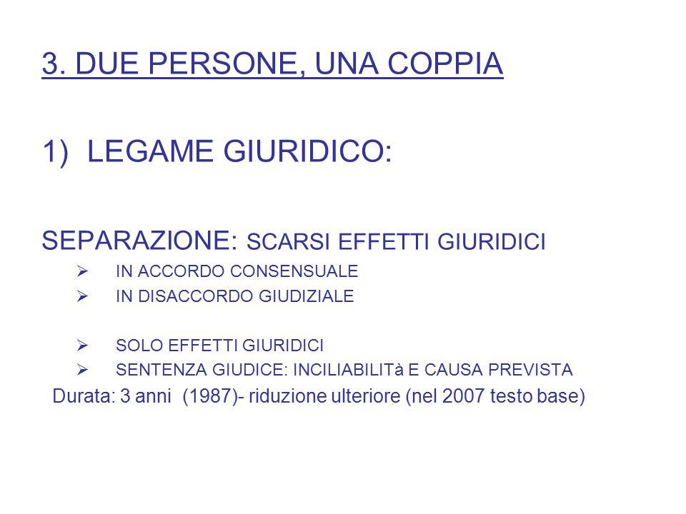 3. DUE PERSONE, UNA COPPIA 1)LEGAME GIURIDICO: SEPARAZIONE: SCARSI EFFETTI GIURIDICI  IN ACCORDO CONSENSUALE  IN DISACCORDO GIUDIZIALE  SOLO EFFETT