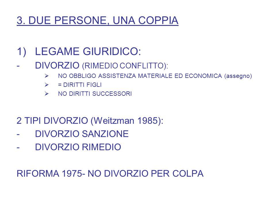 3. DUE PERSONE, UNA COPPIA 1)LEGAME GIURIDICO: -DIVORZIO (RIMEDIO CONFLITTO):  NO OBBLIGO ASSISTENZA MATERIALE ED ECONOMICA (assegno)  = DIRITTI FIG