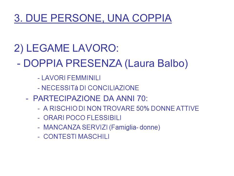 3. DUE PERSONE, UNA COPPIA 2) LEGAME LAVORO: - DOPPIA PRESENZA (Laura Balbo) - LAVORI FEMMINILI - NECESSITà DI CONCILIAZIONE -PARTECIPAZIONE DA ANNI 7