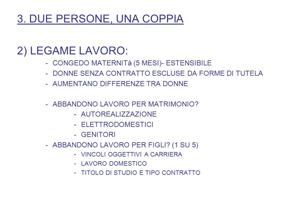 3. DUE PERSONE, UNA COPPIA 2) LEGAME LAVORO: -CONGEDO MATERNITà (5 MESI)- ESTENSIBILE -DONNE SENZA CONTRATTO ESCLUSE DA FORME DI TUTELA -AUMENTANO DIF