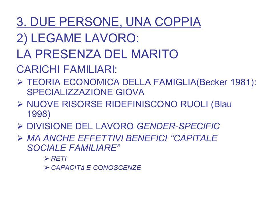 3. DUE PERSONE, UNA COPPIA 2) LEGAME LAVORO: LA PRESENZA DEL MARITO CARICHI FAMILIARI:  TEORIA ECONOMICA DELLA FAMIGLIA(Becker 1981): SPECIALIZZAZION