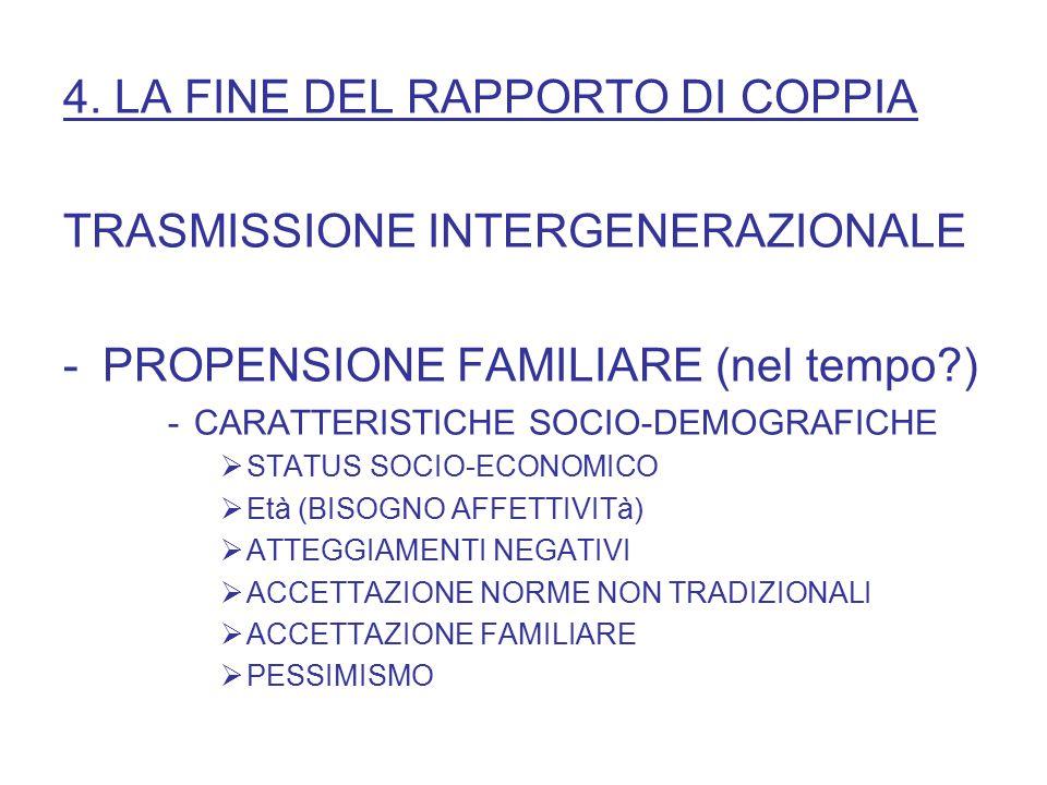 4. LA FINE DEL RAPPORTO DI COPPIA TRASMISSIONE INTERGENERAZIONALE -PROPENSIONE FAMILIARE (nel tempo?) -CARATTERISTICHE SOCIO-DEMOGRAFICHE  STATUS SOC