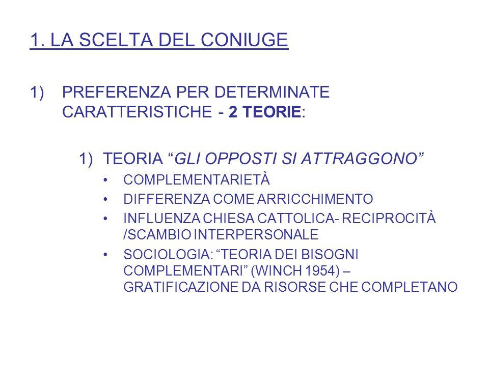 """1. LA SCELTA DEL CONIUGE 1)PREFERENZA PER DETERMINATE CARATTERISTICHE - 2 TEORIE: 1)TEORIA """"GLI OPPOSTI SI ATTRAGGONO"""" COMPLEMENTARIETÀ DIFFERENZA COM"""