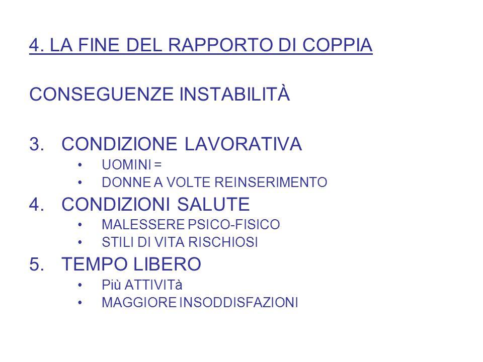 4. LA FINE DEL RAPPORTO DI COPPIA CONSEGUENZE INSTABILITÀ 3.CONDIZIONE LAVORATIVA UOMINI = DONNE A VOLTE REINSERIMENTO 4.CONDIZIONI SALUTE MALESSERE P