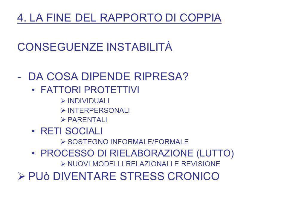 4. LA FINE DEL RAPPORTO DI COPPIA CONSEGUENZE INSTABILITÀ -DA COSA DIPENDE RIPRESA.