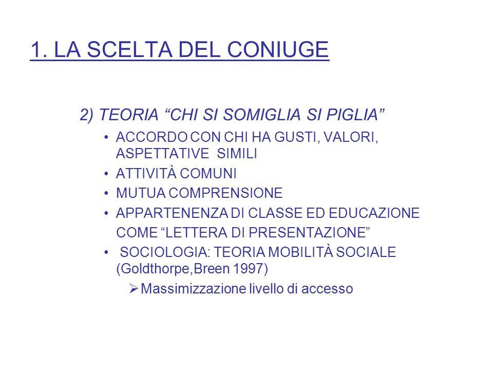 4.LA FINE DEL RAPPORTO DI COPPIA FRAGILITà DELLA COPPIA -DIMINUISCE AL CRESCERE TEMPO.