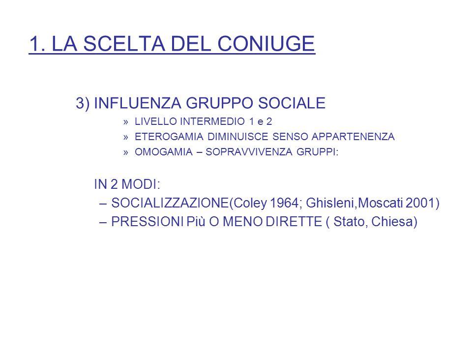 2.DECIDERE DI SPOSARSI -INNAMORAMENTO: -NO FINO A PRIMI 900 -IDEALE AMORE CORTESE XII sec.