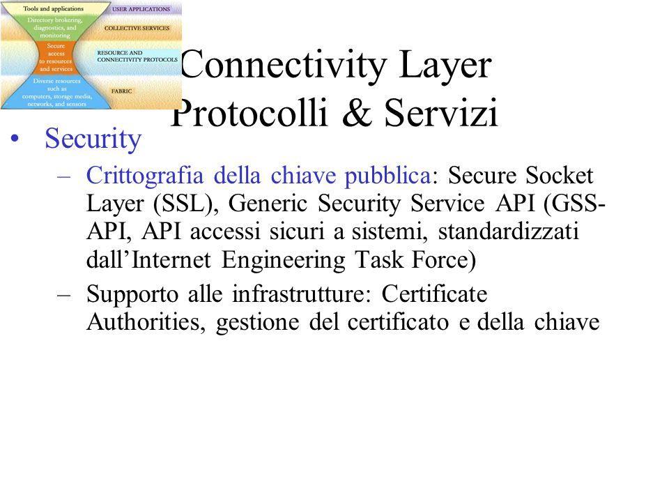 Security –Crittografia della chiave pubblica: Secure Socket Layer (SSL), Generic Security Service API (GSS- API, API accessi sicuri a sistemi, standardizzati dall'Internet Engineering Task Force) –Supporto alle infrastrutture: Certificate Authorities, gestione del certificato e della chiave Connectivity Layer Protocolli & Servizi