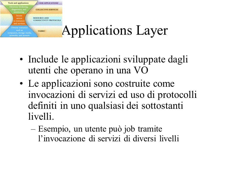 Applications Layer Include le applicazioni sviluppate dagli utenti che operano in una VO Le applicazioni sono costruite come invocazioni di servizi ed uso di protocolli definiti in uno qualsiasi dei sottostanti livelli.