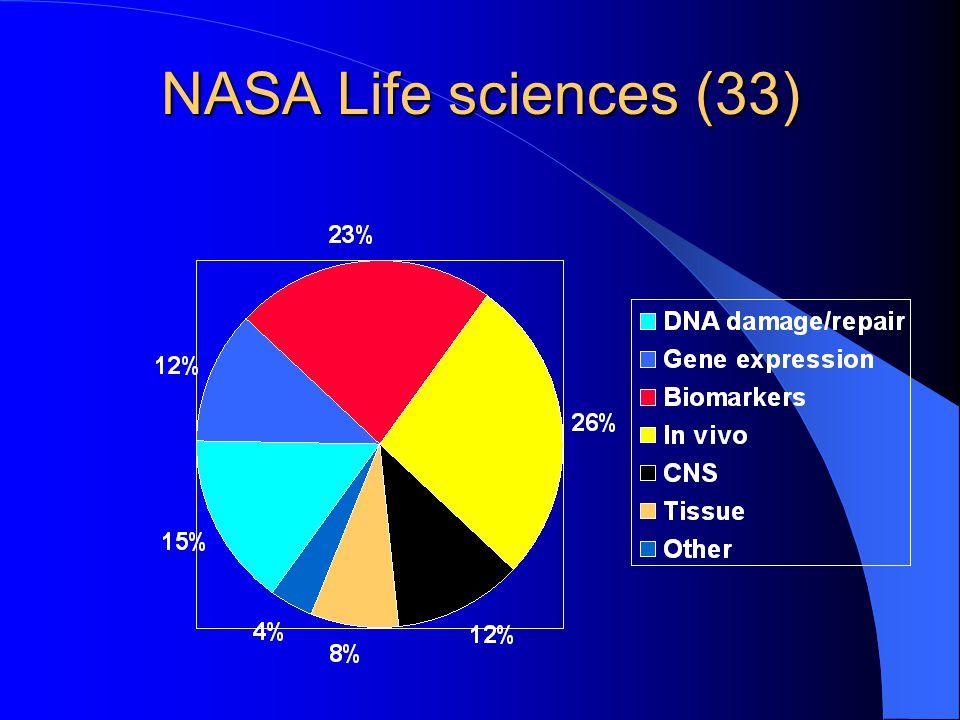 NASA Life sciences: radiations