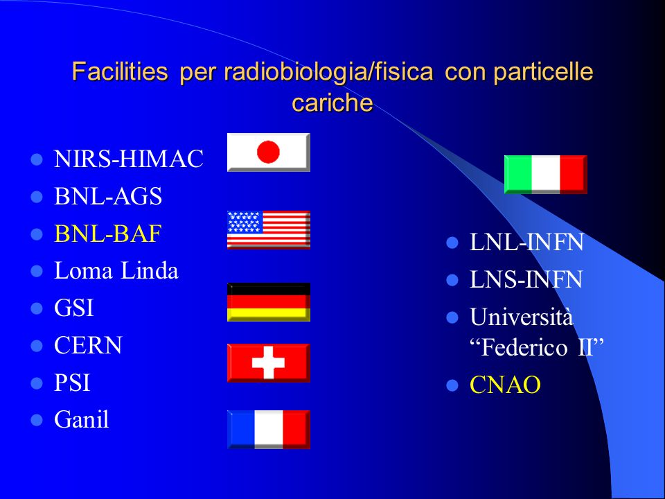 Facilities per radiobiologia/fisica con particelle cariche NIRS-HIMAC BNL-AGS BNL-BAF Loma Linda GSI CERN PSI Ganil LNL-INFN LNS-INFN Università Federico II CNAO