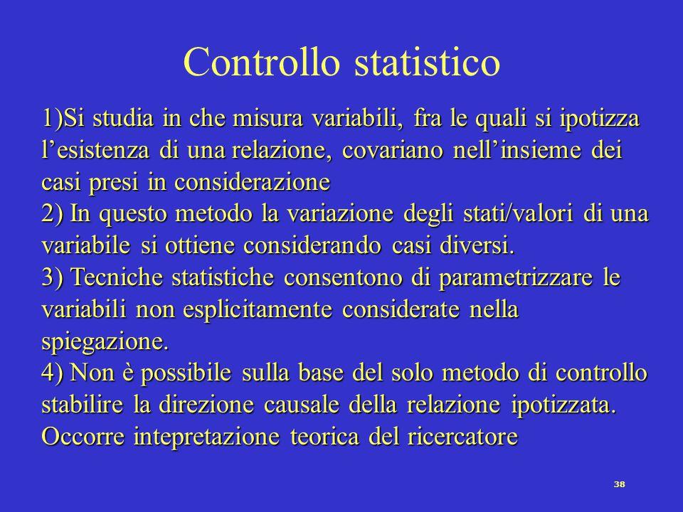 37 1)CASUALE 1) selezione CASUALE: CONTROLLO STATISTICO (covariazioni) 2)INTENZIONALE 2) selezione INTENZIONALE: CONTROLLO COMPARATO (concordanze o differenze) STUDIO DI CASO selezione dei casi… Metodo non sperimentale