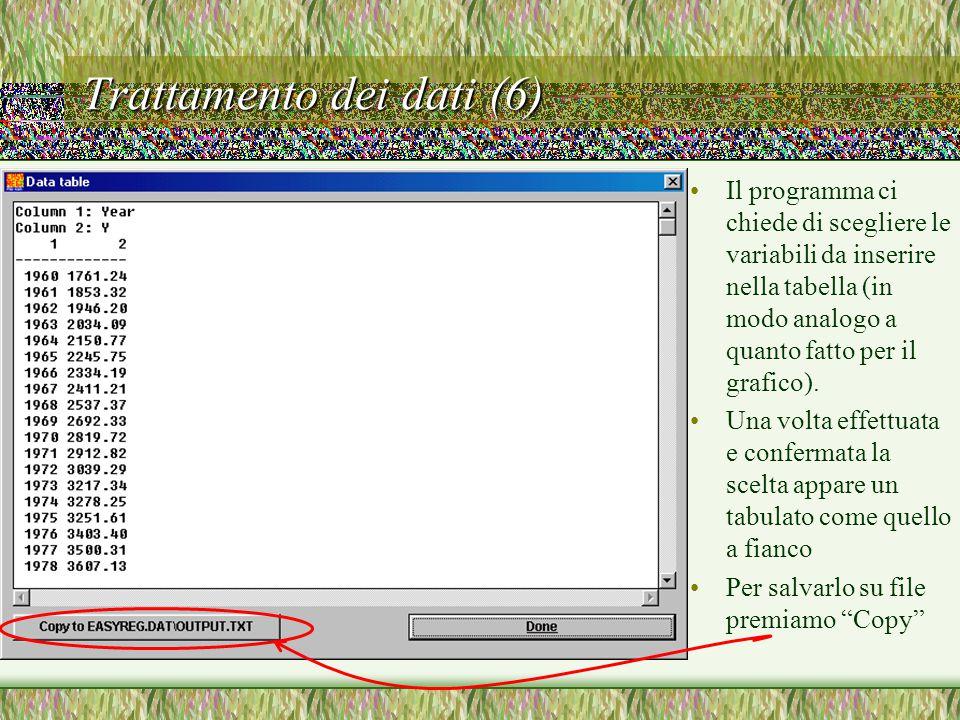 Trattamento dei dati (6) Il programma ci chiede di scegliere le variabili da inserire nella tabella (in modo analogo a quanto fatto per il grafico).