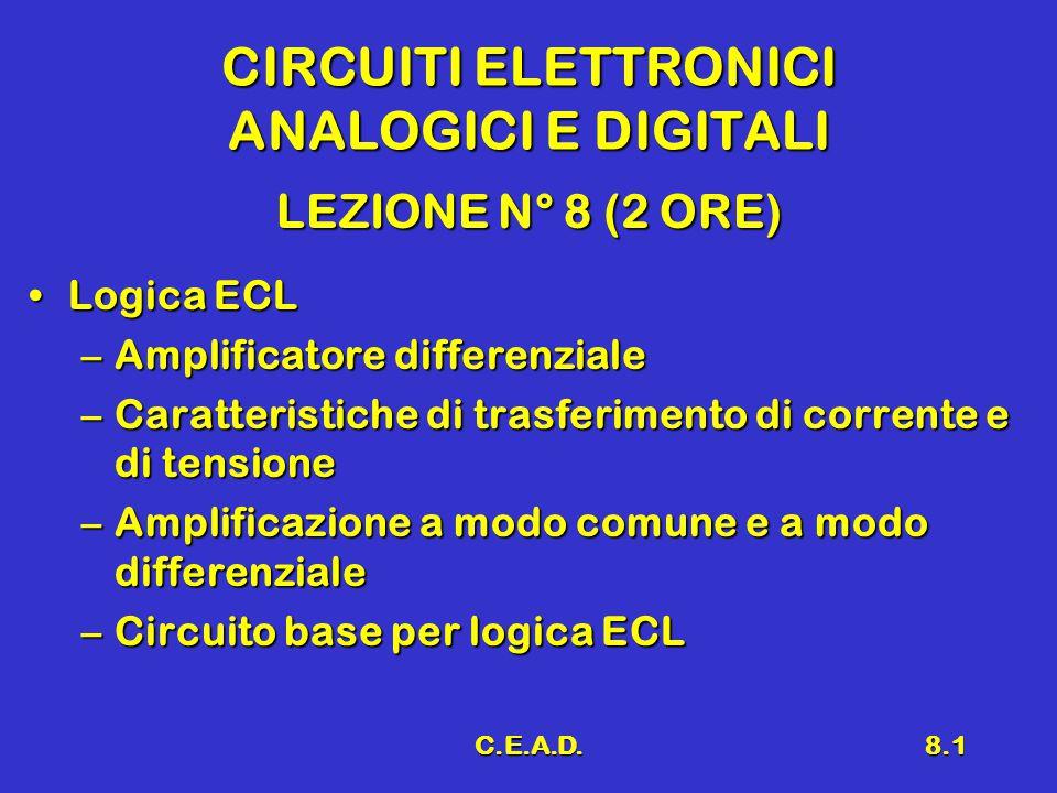 C.E.A.D.8.1 CIRCUITI ELETTRONICI ANALOGICI E DIGITALI LEZIONE N° 8 (2 ORE) Logica ECLLogica ECL –Amplificatore differenziale –Caratteristiche di trasferimento di corrente e di tensione –Amplificazione a modo comune e a modo differenziale –Circuito base per logica ECL