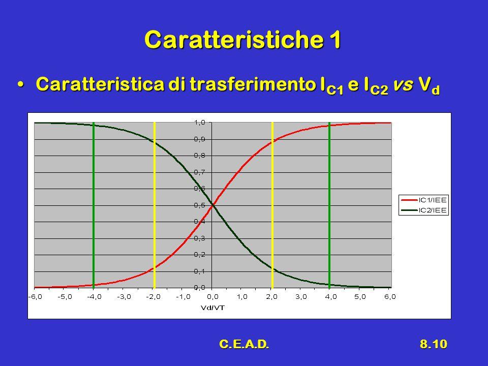 C.E.A.D.8.10 Caratteristiche 1 Caratteristica di trasferimento I C1 e I C2 vs V dCaratteristica di trasferimento I C1 e I C2 vs V d