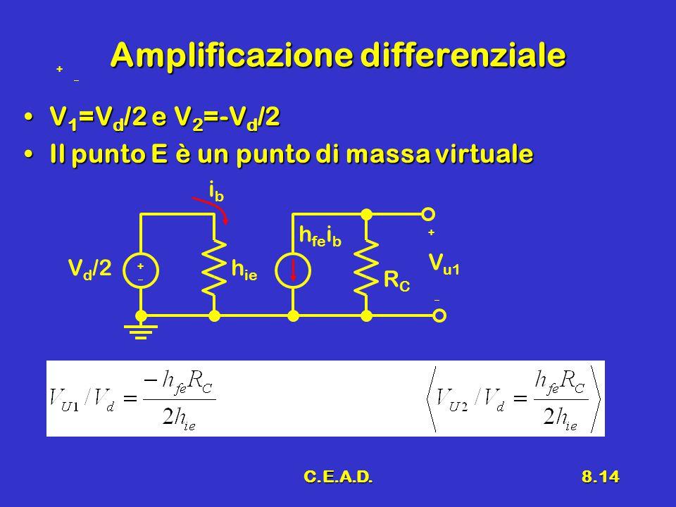 C.E.A.D.8.14 Amplificazione differenziale V 1 =V d /2 e V 2 =-V d /2V 1 =V d /2 e V 2 =-V d /2 Il punto E è un punto di massa virtualeIl punto E è un punto di massa virtuale +  h ie RCRC V d /2 ++ V u1 ibib +  h fe i b