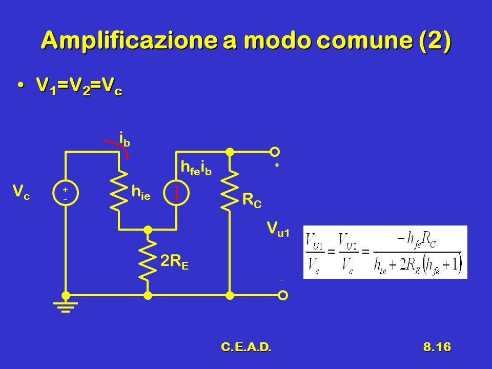 C.E.A.D.8.16 Amplificazione a modo comune (2) V 1 =V 2 =V cV 1 =V 2 =V c h ie RCRC VcVc ++ V u1 ibib +  h fe i b 2R E