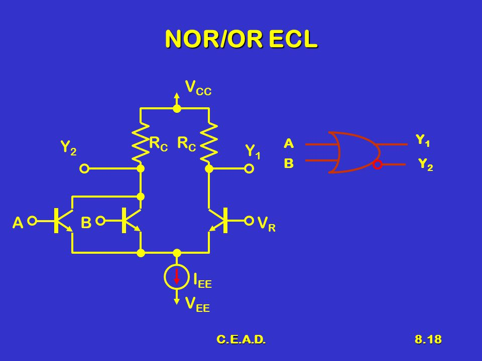 C.E.A.D.8.18 NOR/OR ECL RCRC RCRC BVRVR I EE Y2Y2 V CC V EE A Y1Y1 A B Y1Y1 Y2Y2