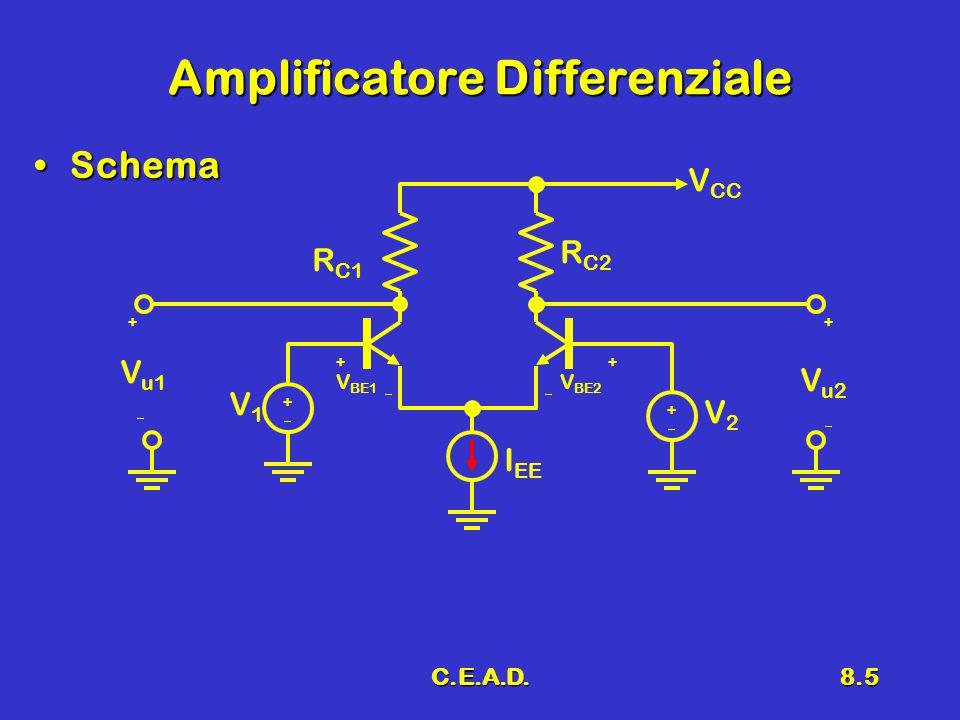 C.E.A.D.8.5 Amplificatore Differenziale SchemaSchema V BE1 R C1 R C2  V1V1 ++  V BE2 ++ V2V2 ++ I EE V u2 V u1 ++   V CC