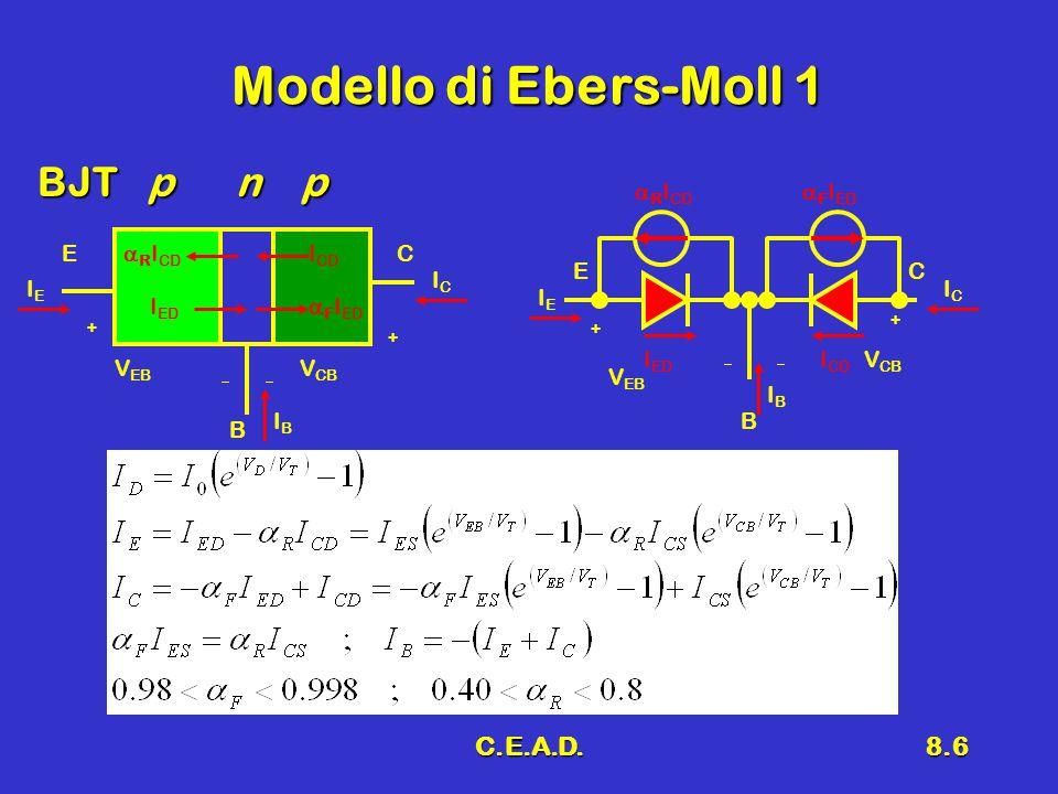 C.E.A.D.8.6 Modello di Ebers-Moll 1 BJT p n p V EB  + +  V CB E B C V EB  + +  V CB E B C IEIE ICIC IBIB I ED  F I ED I CD  R I CD  F I ED  R I CD I ED I CD IEIE ICIC IBIB