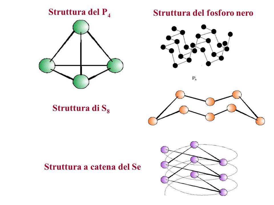 Struttura a catena del Se Struttura di S 8 Struttura del P 4 Struttura del fosforo nero