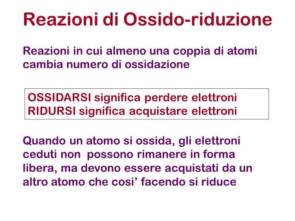 Reazioni di Ossido-riduzione Reazioni in cui almeno una coppia di atomi cambia numero di ossidazione OSSIDARSI significa perdere elettroni RIDURSI significa acquistare elettroni Quando un atomo si ossida, gli elettroni ceduti non possono rimanere in forma libera, ma devono essere acquistati da un altro atomo che cosi' facendo si riduce