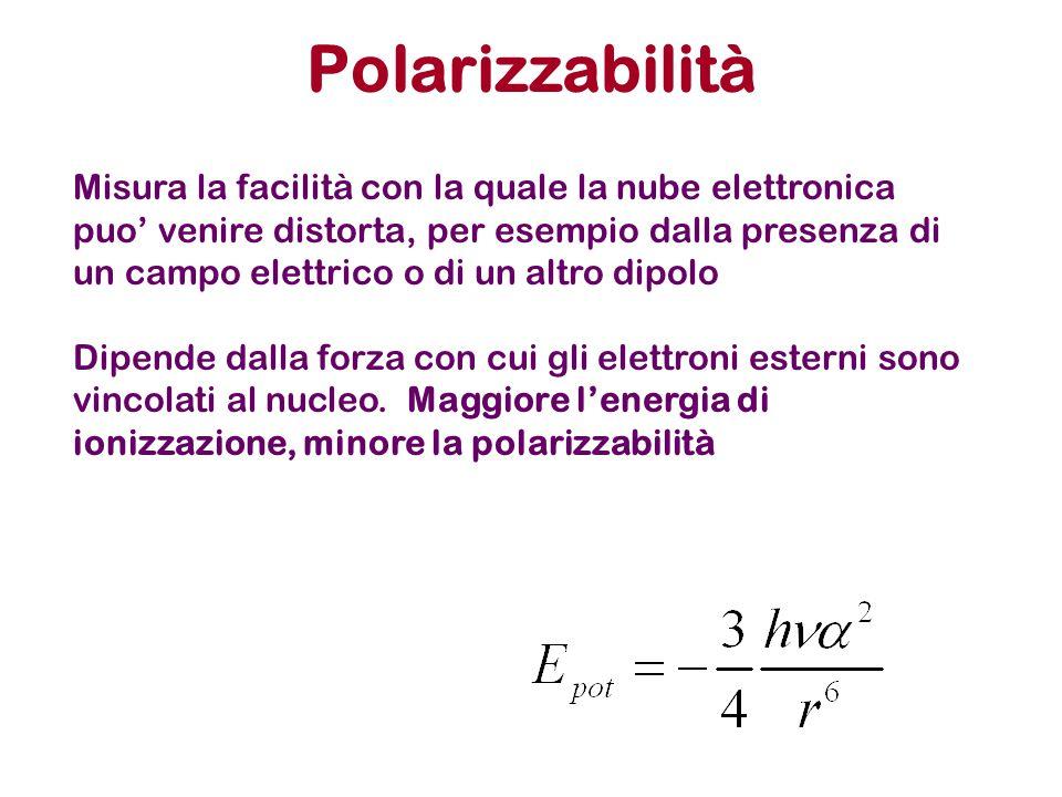 Polarizzabilità Misura la facilità con la quale la nube elettronica puo' venire distorta, per esempio dalla presenza di un campo elettrico o di un altro dipolo Dipende dalla forza con cui gli elettroni esterni sono vincolati al nucleo.