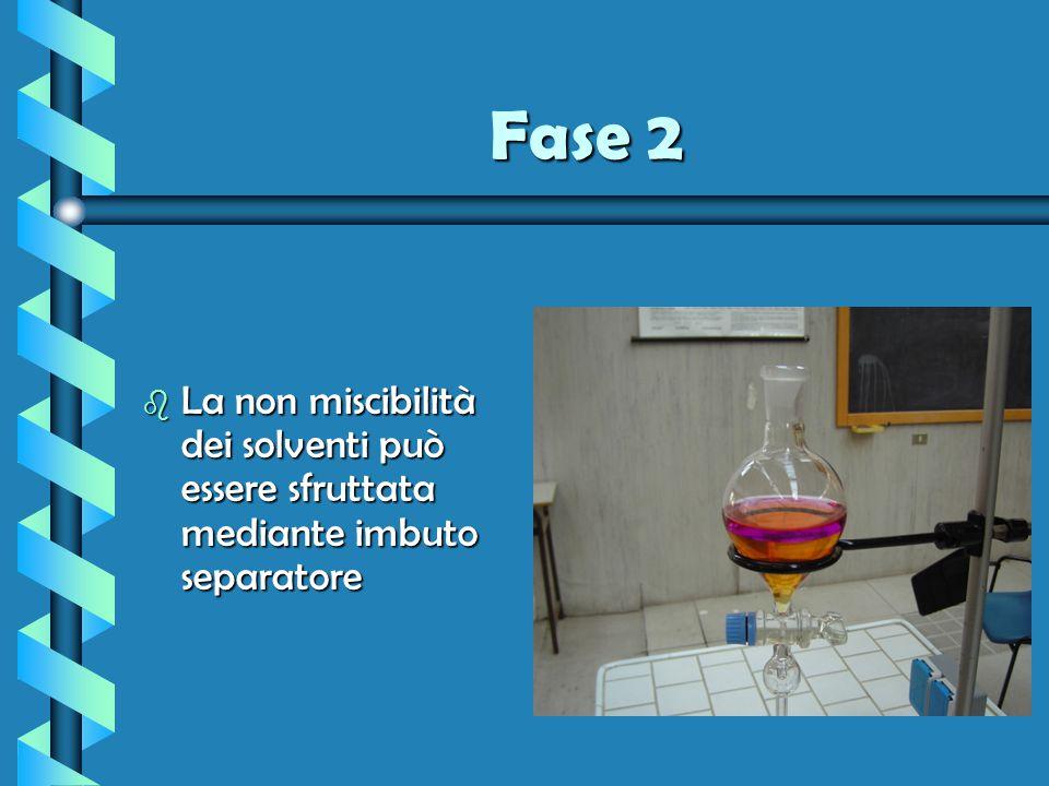 Fase 3 b Provare la solubilità di alcune sostanze in liquidi con diversa polarità b Spiegare i risultati osservati confrontando le strutture dei soluti e dei solventi b Ripartizione di una sostanza fra due solventi non miscibili