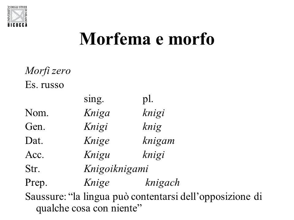 Morfema e morfo Morfi zero Es.russo sing.pl.
